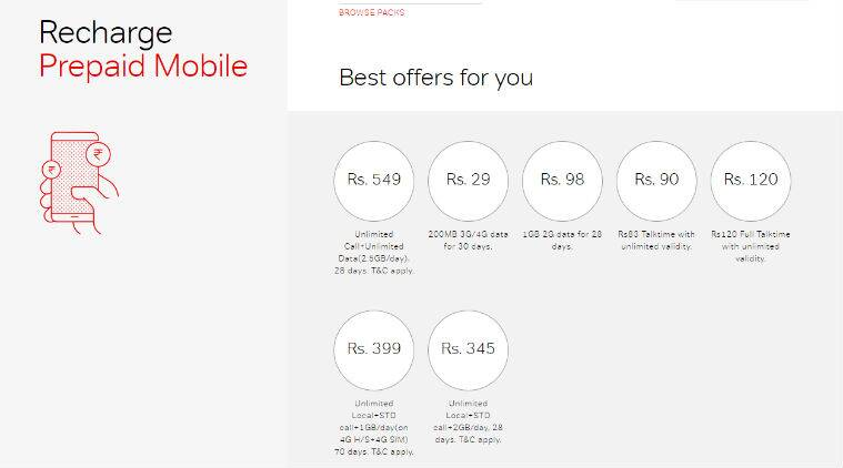 Airtel's Rs 399 prepaid plan gives 1GB data per day for 70 days
