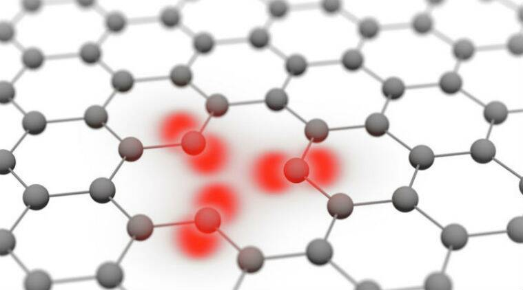 graphene based sieve, salt from seawater, graphene oxide membranes, tunable pores, atomic scale tunability, fabricate membranes, on demand filtration, filtering out ions, Nature Nanotechnology, Technology, Technology news