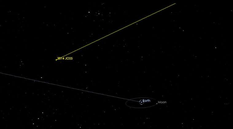 nasa asteroid 2017 new york - photo #10