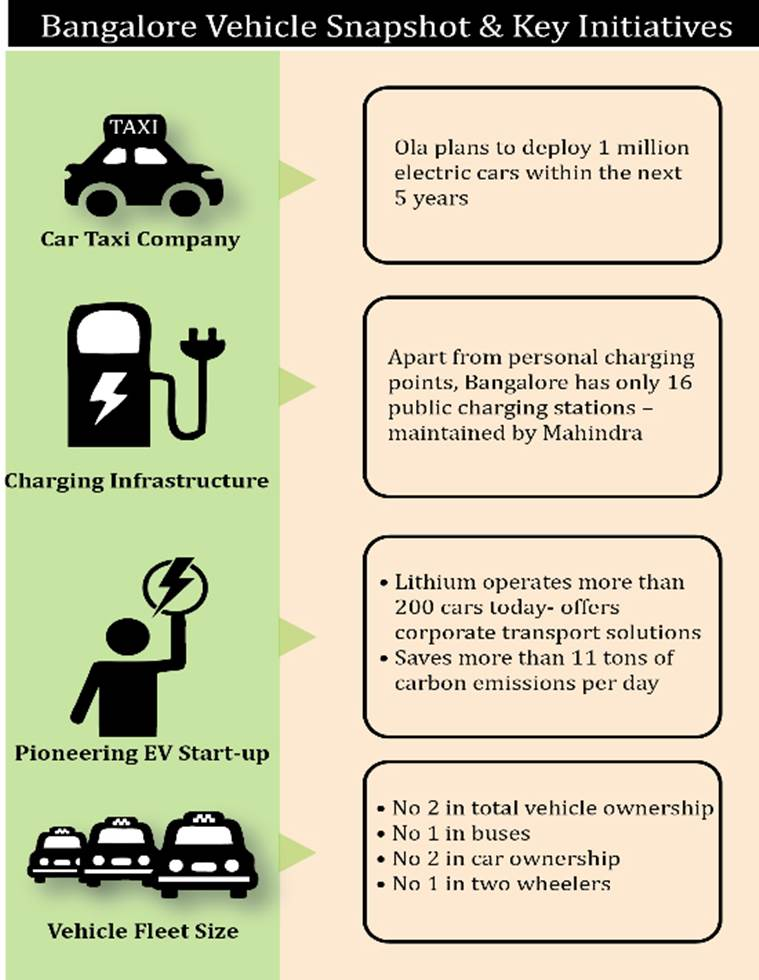 electric cars, hybrid cars, india electric cars, india hybrid car schemes, new cars india, india electric cars emis, no interest emi hybrid cars