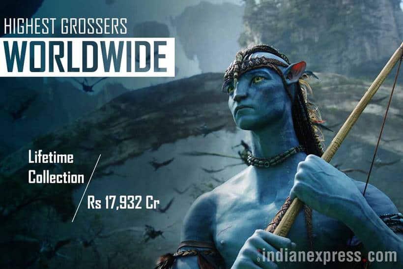Avatar, Avatar collection, Avatar box office collection, Avatar pics