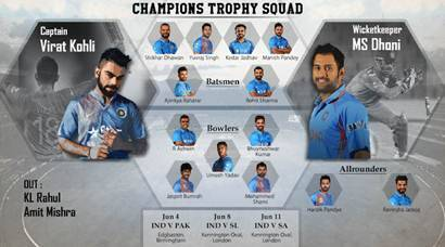 India squad for Champions Trophy: Virat Kohli to lead the experienced pack for title defence in England