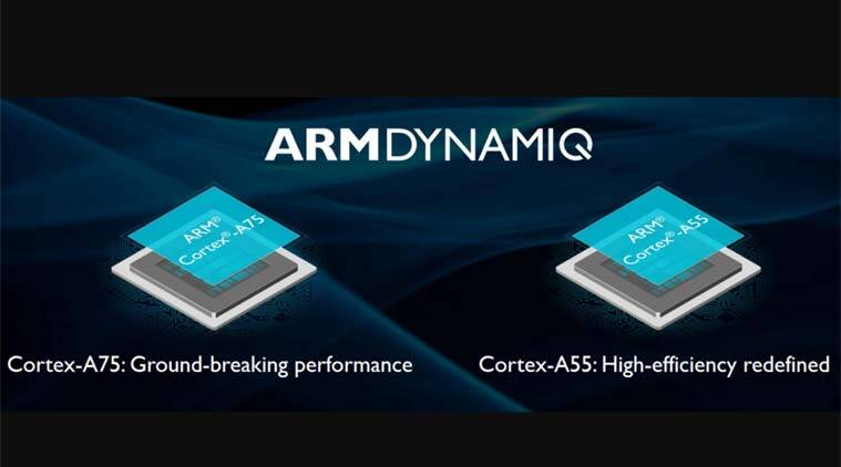 ARM, ARM Holding, ARM Cortex-A75, ARM Cortex-A55 processor, ARM Mali-G72, ARM new processors, ARM Artificial Intelligence, ARM AI, ARM machine learning, ARM processor, ARM new processors, technology, technology news