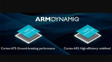 ARM's new Cortex-A75, A55 processors are built for machinelearning