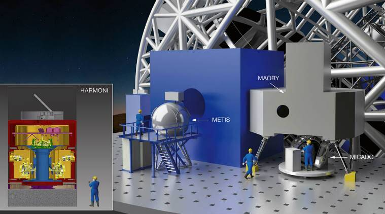 Extremely Large Telescope, adaptive telescope, future giant telescope, Spectrograph 'HARMONI',HARMONI expansion, High Angular Resolution Monolithic Optical and Near-infrared Integral field spectrograph, Telescope features, HARMONI features, 2024 completion, European Southern Observatory, Adaptive optics, Science, Science news