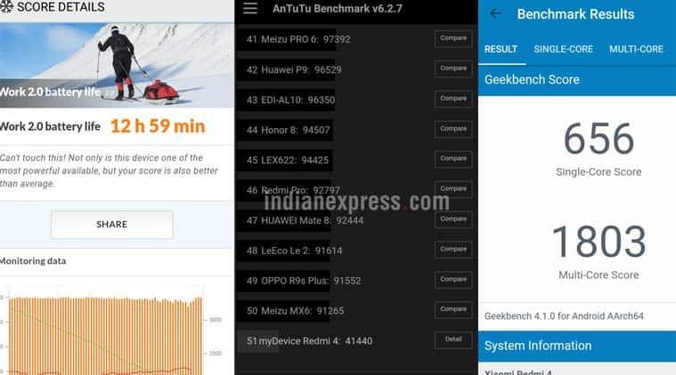 Xiaomi, Redmi 4 review, Redmi 4, Redmi 4 full review, Redmi 4 sale, Redmi 4 Amazon India, Redmi 4 price, Redmi 4 specs, Redmi 4 features, Redmi 4 price, Redmi 4 vs Redmi Note 4, Redmi 4 gaming