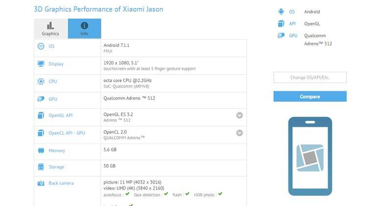 Xiaomi Mi6c Spotted on GFXbench Listings Codenamed Jason