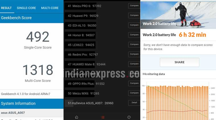 Asus Zenfone Live, Asus Zenfone Live review, Asus Zenfone review, Asus Zenfone Live specs, Asus Zenfone Live price in India, Asus Zenfone Live features, Asus Zenfone Live video, Asus Zenfone Live price, Asus Zenfone Live specifications, mobile reviews