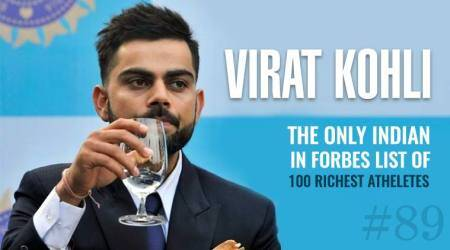 Virat Kohli only Indian in Forbes top 100 paid athletes, Serena Williams lone female athlete