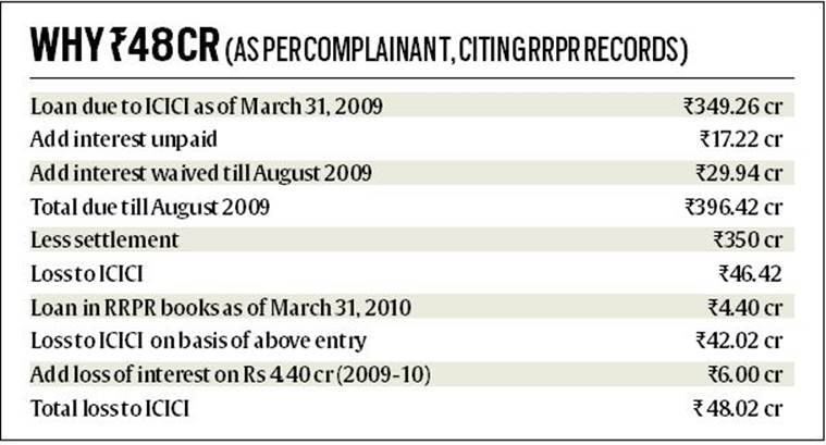 NDTV, Prannoy roy, radhika roy, cbi raid, news, india news, bank default case, icici bank, latest news