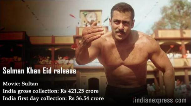 sultan, sultan box office collection, sultan total collection, salman khan eid releases, salman khan movie records