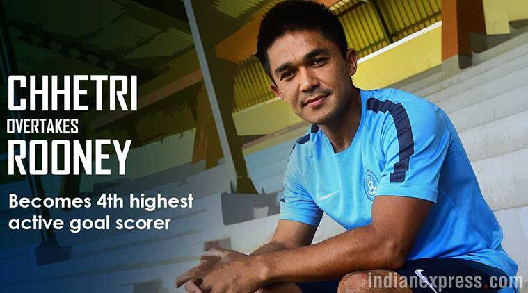 sunil chhetri, chhetri, wayne rooney, rooney, football, leading goal scorer, international goal scorer, indian express