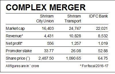 IDFC in merger talks with Shriram?