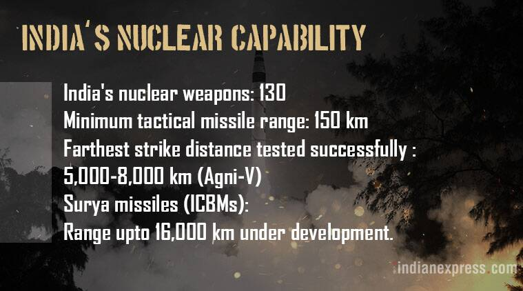 India's nuclear arsenal, India's nuclear weapons