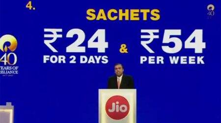 Reliance Jio disrupts market: JioPhone, unlimited calls and 4G data at Rs 153 a month