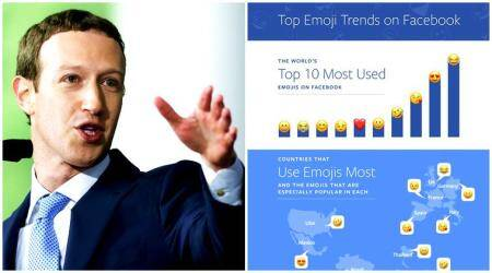 Mark Zuckerberg's Facebook post about emojis has left Indians hot-tempered; here's why