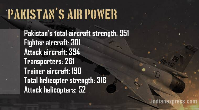 Pakistan Air Force, Pakistan's military strength, pakistan