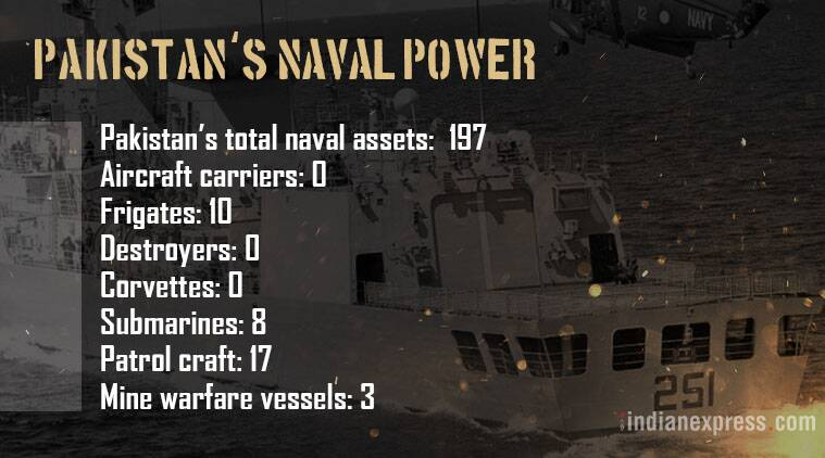 Pakistan Navy, Pakistan's Military strength