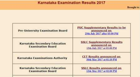 Karnataka II PUC supplementary results 2017 declared: Check result online at karresults.nic.in