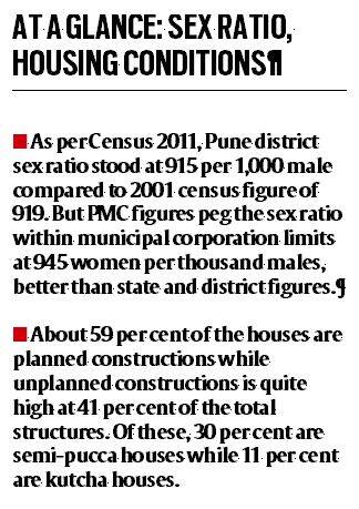 pune city, population, young population in pune, census report, pmc, pune municipal corporation, indian express