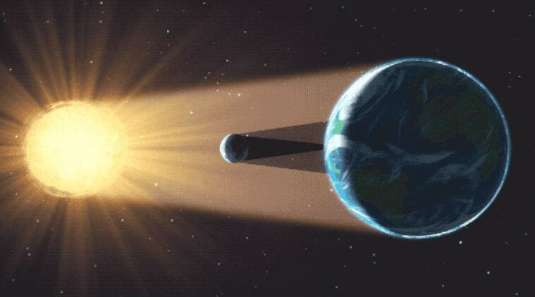 NASA eyes solar eclipse to understand Earth's energy ...