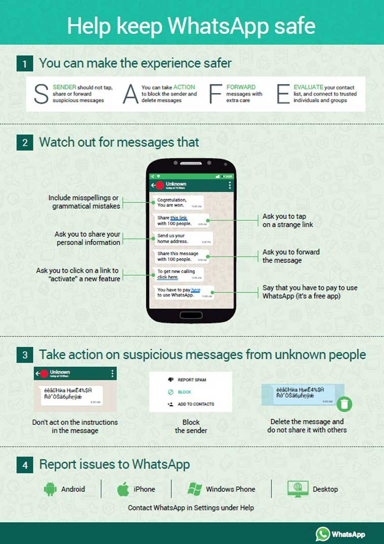 WhatsApp, WhatsApp how to block, WhatsApp Safety, WhatsApp fake messages, WhatsApp fake news, WhatsApp phishing scam, WhatsApp Safety, WhatsApp tips and tricks, WhatsApp tips, WhatsApp safety tips