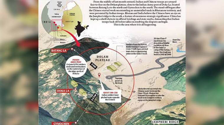 doklam standoff, india, china, china troops, china troops doklam, indian army china, indian express news