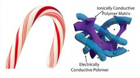 Candy cane-like supercapacitor could charge smartphones in seconds: Study