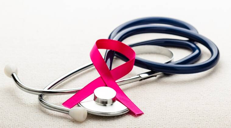Statins, breast cancer, cancer, lower risk of developing breast cancer, high cholesterol, Indian express, Indian express news