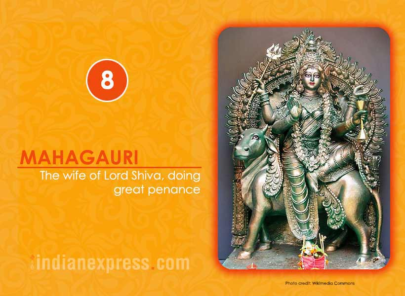mother durga quotes