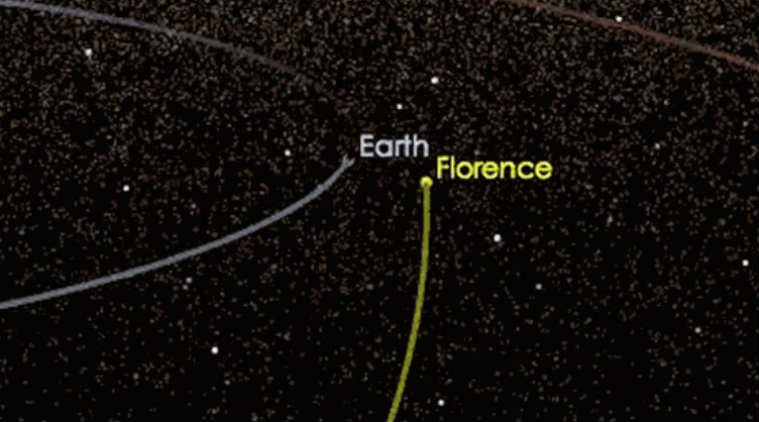 Biggest asteroid tracked by NASA passed safely by Earth early Friday morning