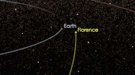 Large asteroid to pass by Earth today