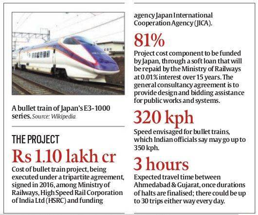 Shinzo Abe, Narendra Modi, Gujarat, Bullet Train, India, Japan