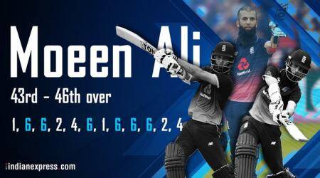 England vs West Indies: Moeen Ali's scores second fastest century by an England batsman