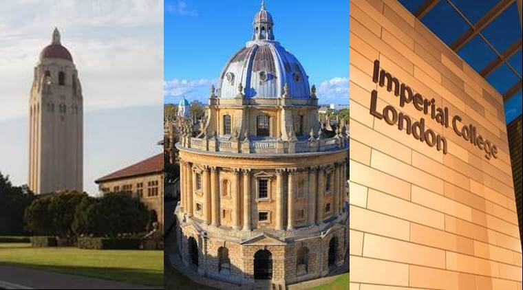 University World Rank Best Universities Oxford Harvard Stanford