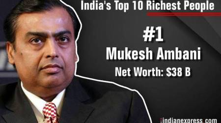 forbes india list, forbes richest indians 2017, forbes richest indians list, forbes india 2017 list