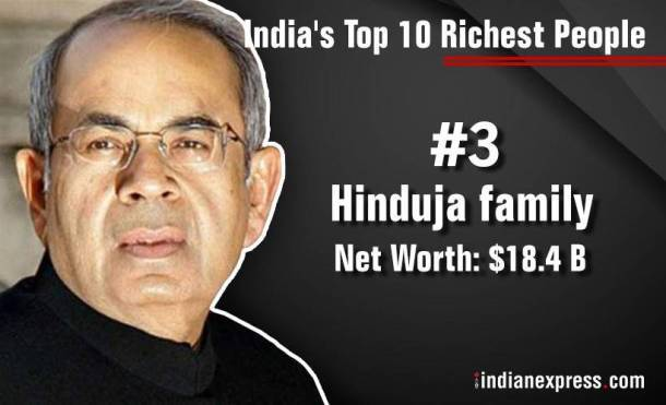 top 10 richest of south 2017 see biography profile history net worth photos forbes india rich list 2017 here are india s top 10 richest the indian express