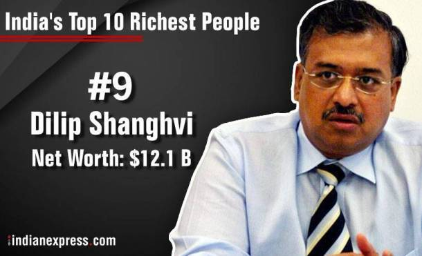 photos forbes india rich list 2017 here are india s top 10 richest the indian express photos forbes india rich list 2017 here are india s top 10 richest the indian express