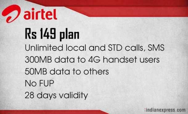 Reliance Jio, Airtel, Airtel plans vs Reliance Jio, Airtel unlimited calling, Airtel vs Jio plans, Jio unlimited calling plans