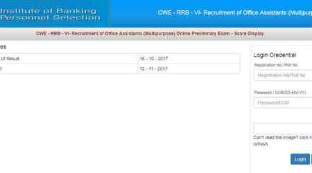 IBPS RRB Office Assistant prelims 2017 scores released at ibps.in