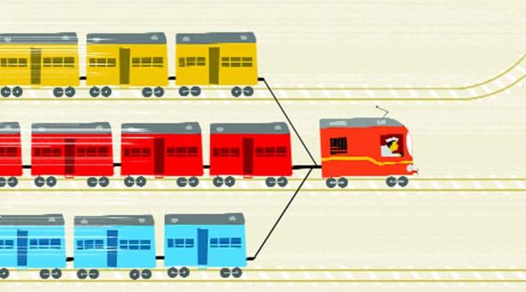 Indian Railways, train Derailments, Railways departmentalism, Ministry of Railways, Debroy Committee, indian express columns