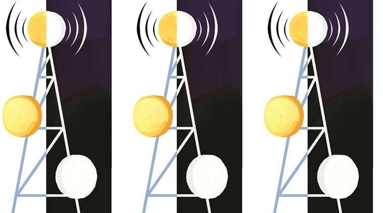 telecom sector, Telecom Regulatory Authority of India, Trai, carbon emission, business news, power grid india, india power supply, india clean power, india clean electricity, india news, indian express news