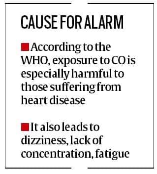 delhi pollution, smog, aqi, co, carbon monoxide, air quality index, dpcc, toxic air, indian express