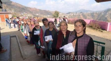 Himachal Pradesh Assembly polls, Himachal Pradesh Assembly elections 2017, Himachal Pradesh Assembly election, Himachal Pradesh Assembly polls women voters, voters ratio in Himachal Pradesh Assembly polls, Himachal Pradesh Assembly polls total voters turnout, indian express news
