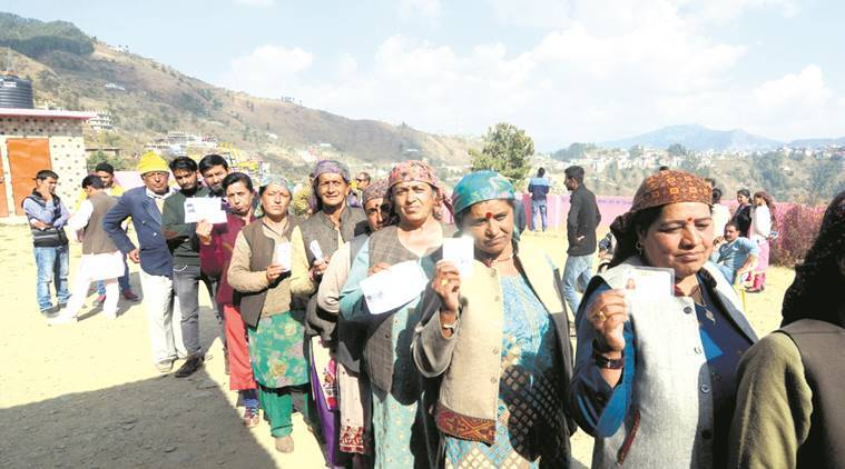 Himachal voters, Himachal Pradesh assembly polls, Himachal Pradesh elections, Himachal elections, himachal news, india news indian express news