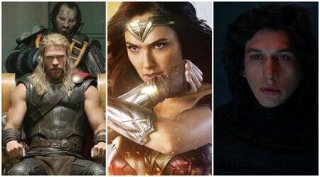 check out the top hollywood news today that includes the change in wonder woman 2's release date, thor ragnarok's box office and more