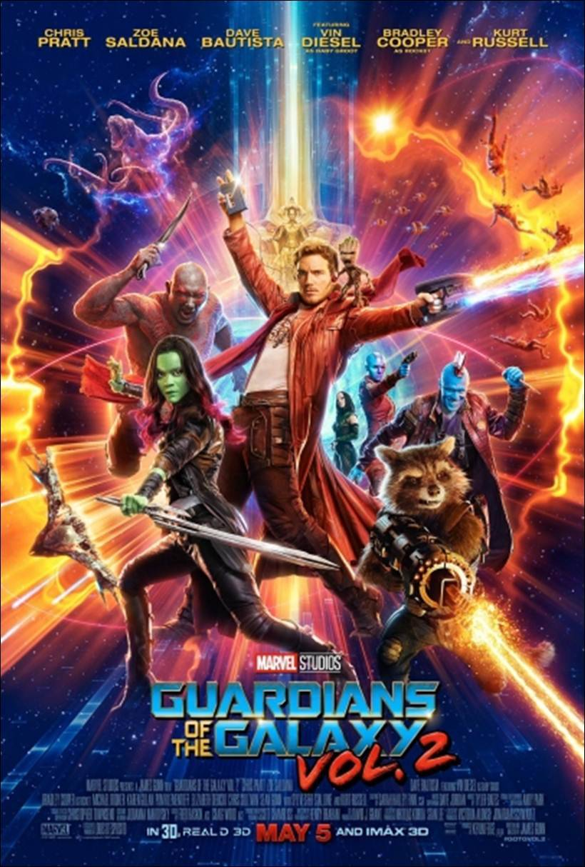 guardians of the galaxy box office in india
