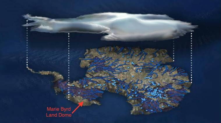 Geothermal heat under Antarctica, west Antarctica, mantle plume, NASA, climate change, west Antarctic ice sheet, meltwater, IceSat satellite, global weather patterns, Jet Propulsion Laboratory, volcanic eruptions, Ice Sheet Campaign, heat flux of Earth's mantle