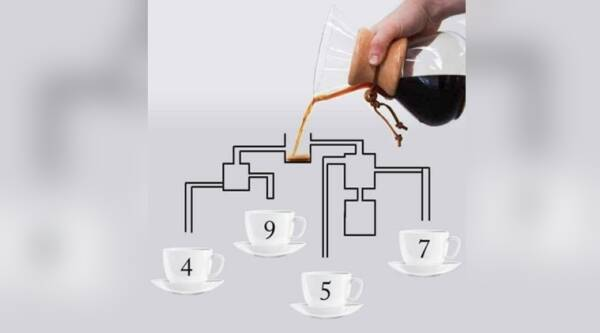 puzzle trending on twitter, mind puzzle on which cup will fill first,