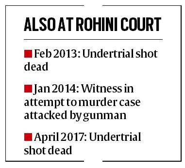 rohini court, cctv camera, lawyers, rohini court bar association, undertrail shot, indian express